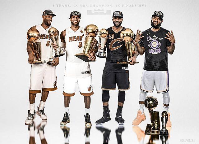 Graphics 64 On Instagram 4 Nba Championships 4 Finals Mvp 3 Teams 1 King Lakers Lebr Basketball Photography Lebron James Championship Lebron James