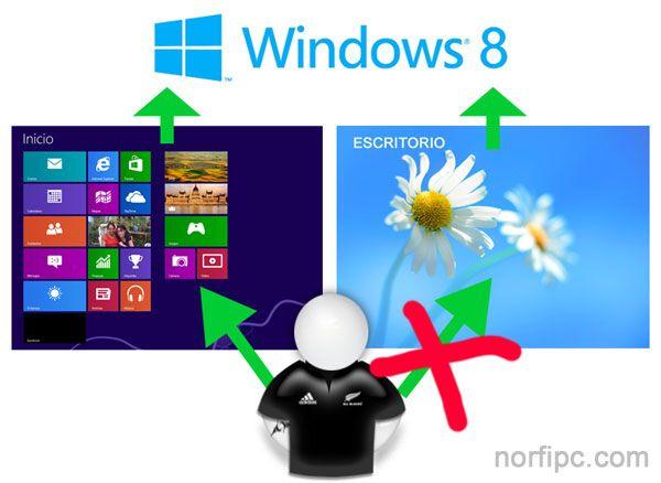 Formas y modos de iniciar de Windows 8