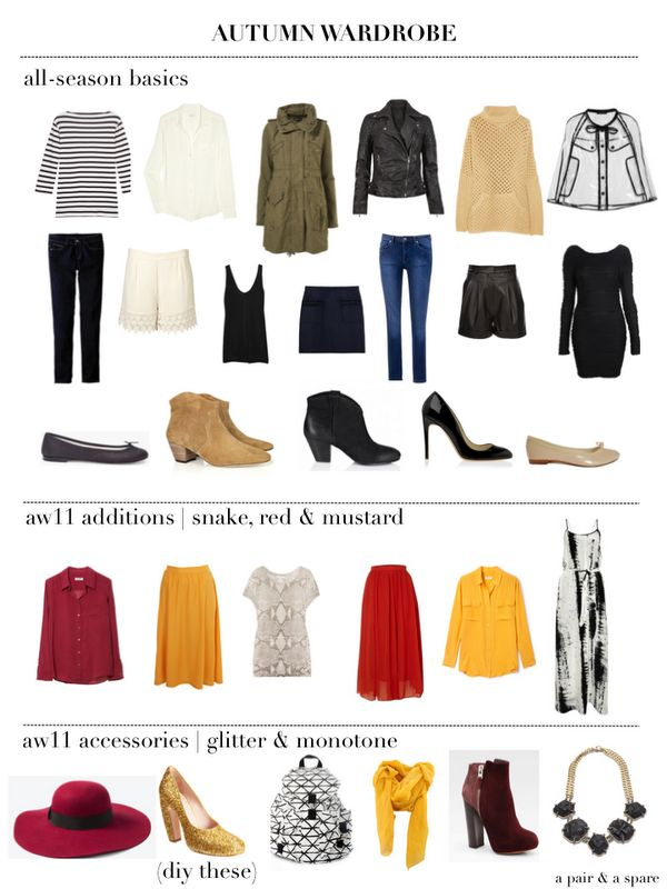 a pair and a spare . diy fashion: AUTUMN WARDROBE PLANNER