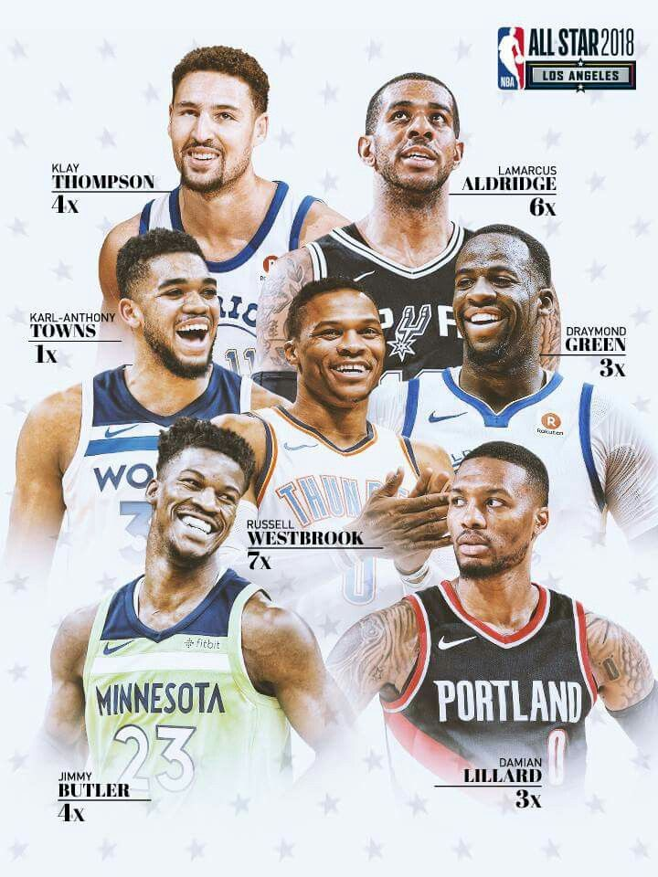 Nba All Stay 2018 Western All Nba Players Nba Teams Nba Background