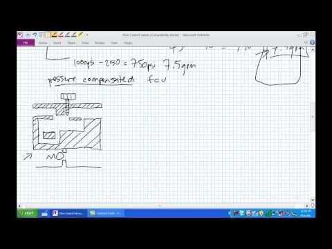 Flow Control Valves - YouTube