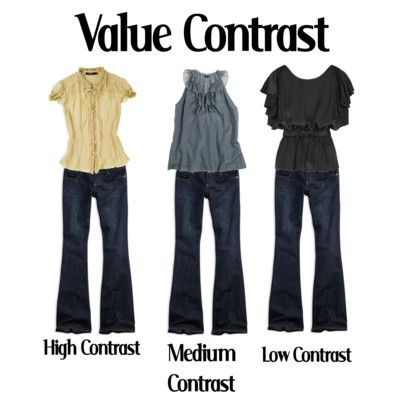 Value Contrast – by imogenl on Polyvore.com The pic here is in neutral colours, but works for any combination of colours and also patterns. Quite often I find that some of the clothes that my clients have that they rarely or never wear, is either too high or low contrast for their colouring, so they never feel comfortable or think they look great in it.