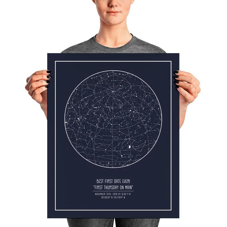 Night sky chart, Home bedroom wall decor, Celestial poster, Gift for boyfriend, girlfriend, mother, Anniversary, wedding, newborn gift