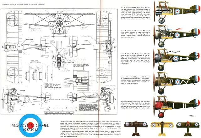 Sopwith F.1 Camel Plans from January 1970 American Aircraft Modeler - Airplanes and Rockets