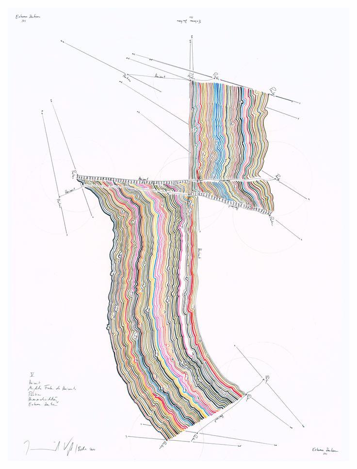 Jorinde Voigt - 2010  (V) Horizont  61 x 46 cm Tinte, Ölkreide, Bleistift auf Papier Unikat Signiert