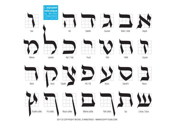Cours sur l'alphabet hébreu et les lettres sacrées