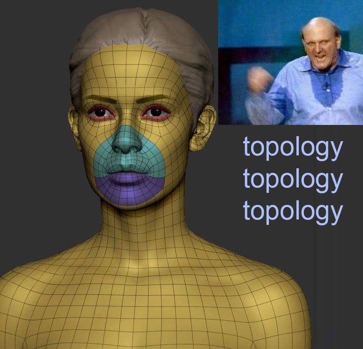 Topology Guide