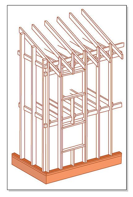 Balloon Framing Construction Detail Architecture