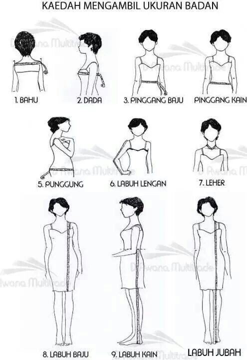 Cara mengambil ukuran