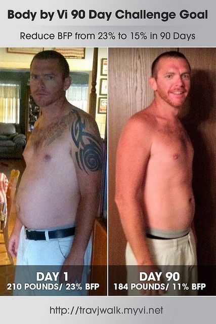 the best fat loss program out there