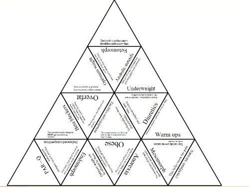 This is an outstanding quiz/extension or revision task that students really enjoy. Students have to arrange the 16 triangles based on the questions/statements. If they do this correctly, they will form a larger triangle. If any are incorrect, the triangle...