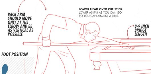 How to Play Pool (And Look Like You Know What You're Doing): An Animated Visual Guide