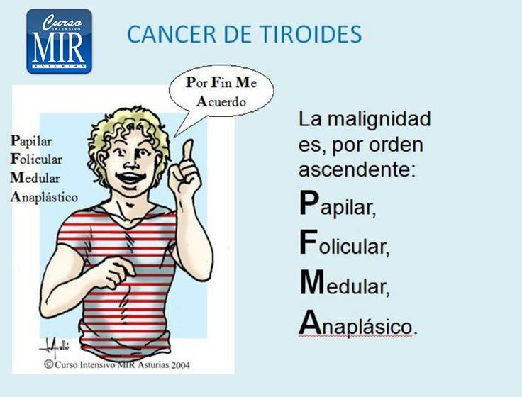 Regla Nemotécnica del Cáncer de Tiroides. #Endocrinología