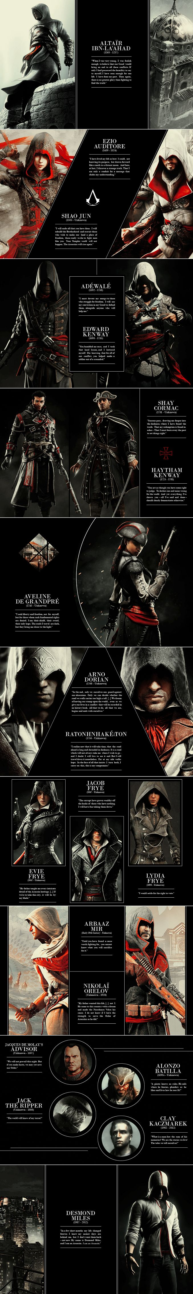 """Assassin's Creed + Playable Characters:   """"My story is one of many thousands and the world will not suffer if it ends too soon."""""""