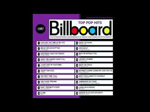 Billboard Top Pop Hits 1987 (2016 Full Album) - YouTube