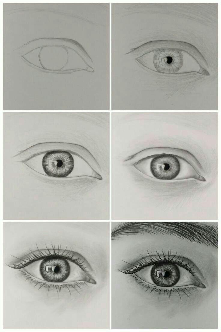 как рисовать глаза фотореалистично патологии характерны