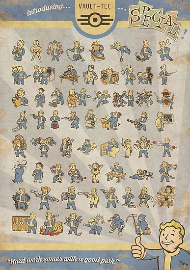Vault Boy Fallout Perks Poster Medium - $21.94                                                                                                                                                                                 More