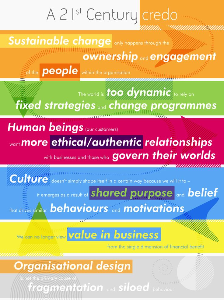 A Credo For The 21st Century @group_partners