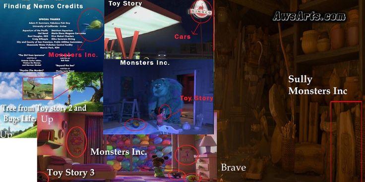 Pixar movies links