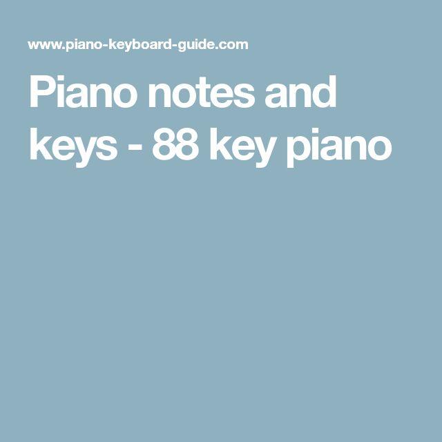 Piano notes and keys - 88 key piano