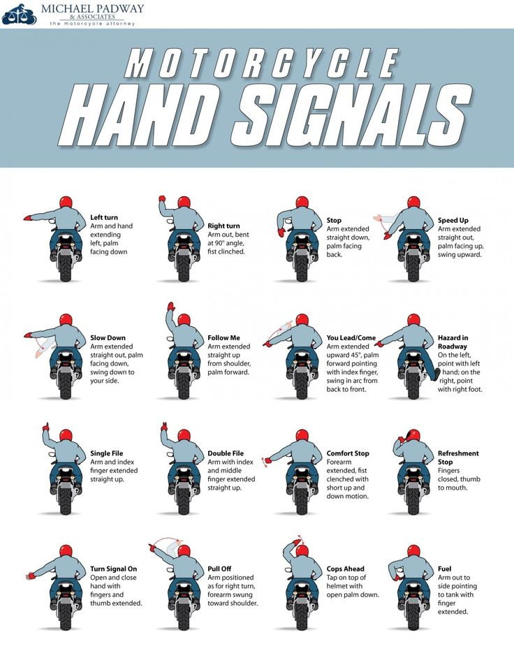 Motorcycle Hand Signals Chart Infographic