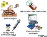 AllergyShots