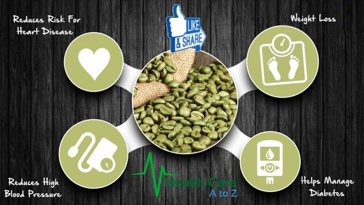 http://mkthlthstr.digimkts.com/  This has EVERYTHING a woman needs!  health products people   Amazing Health Benefits Of Green Coffee Beans