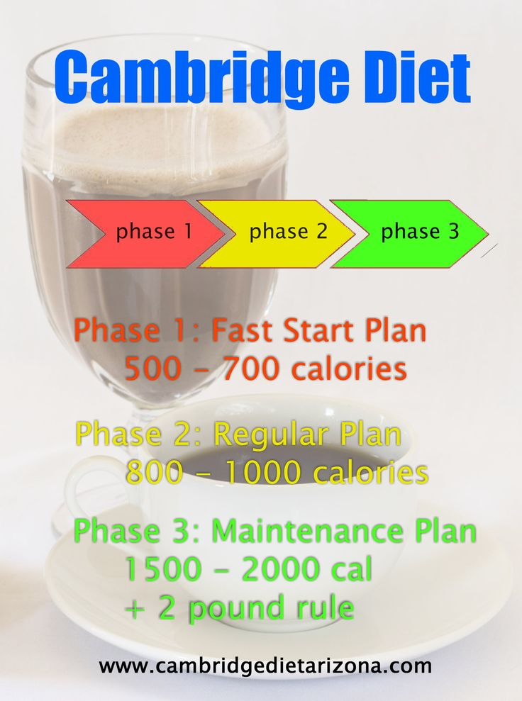 The Cambridge diet: What is it? How to lose weight fast using low-calorie plan