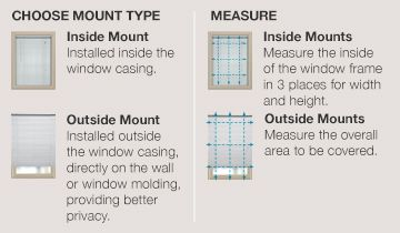 How To Measure for Cellular, Pleated, Roman and Woven Wood Shadesat The Home Depot