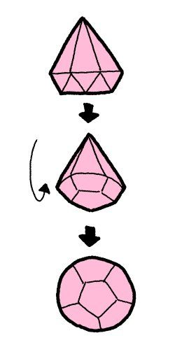 s h o o k, what if pink diamond really is ROSE QUARTZ? She was misunderstood and decided to rebel secretly so no one else would have to feel the way she did