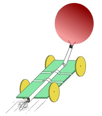 how to make a balloon fly straight
