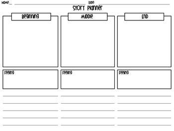 Pinterest the world s catalog of ideas for Story planner free