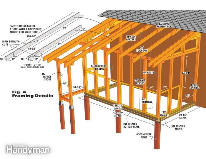 Portico Roof Framing & Full Image For Patio Roof
