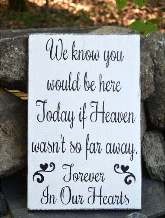 In Memory Of Loved Ones Wedding Sign Heaven Plaque Wood Signs Memories Weddings Decor Memorial Rustic Hand Painted