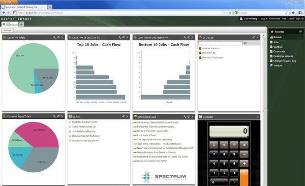 Dexter + Chaney Spectrum - Dashboardhttp://www.softwareadvice.com/au/construction/spectrum-profile/