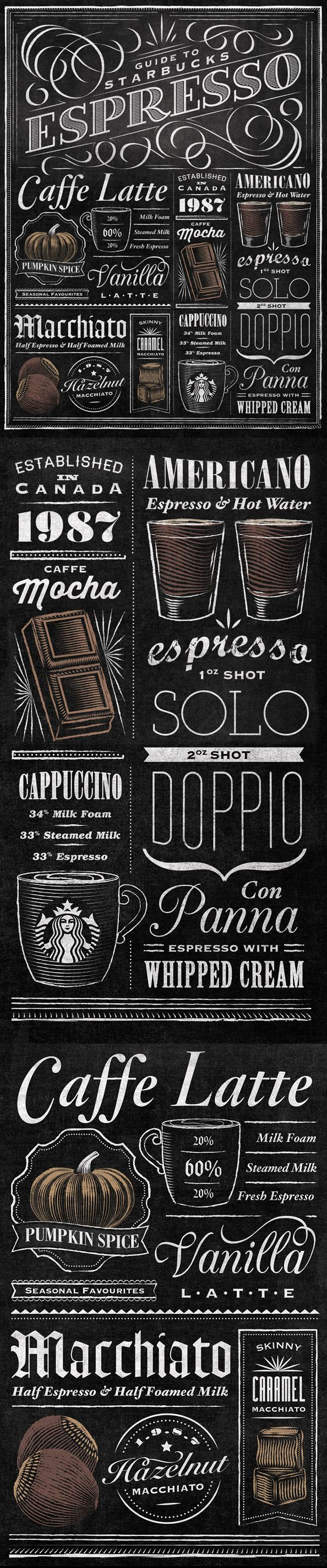 Starbucks Espresso Guide Typographic Mural by Jaymie McAmmond, via Behance