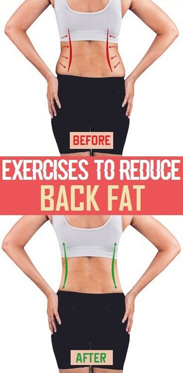 8 Simple Exercises to Reduce Back Fat..