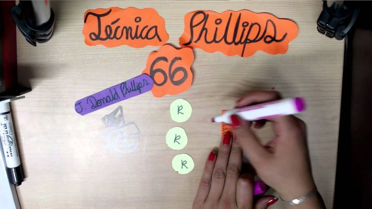Técnica Phillips 66