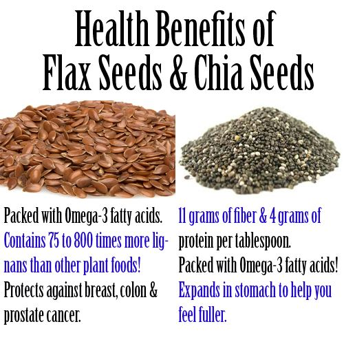 Health Benefits of Flax Seed & Chia Seeds | goldstandardwomen.com