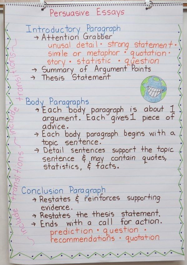 persuasive essay ideas for middle school