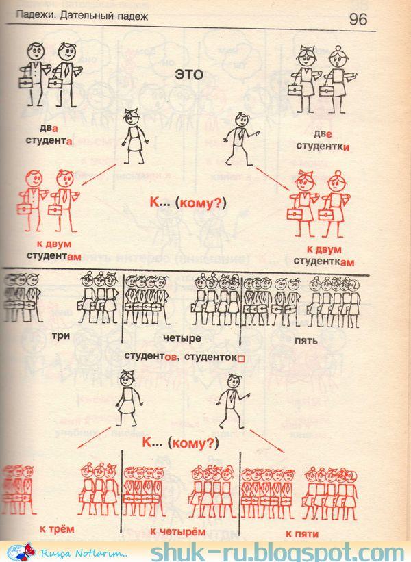 Russian Alphabet Russian Grammar 56