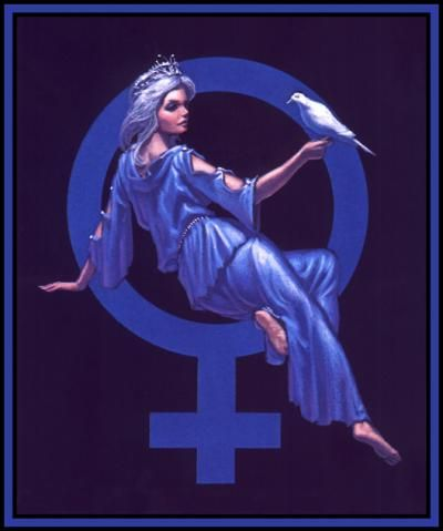 Венера в знаках зодиака