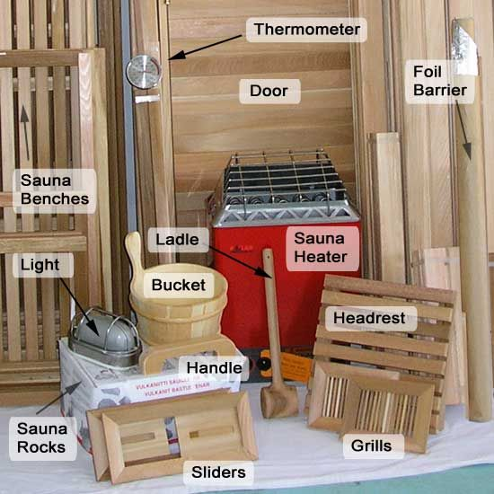 Our precut home and commercial sauna kits and indoor/outdoor prefab modular sauna kits all come with a slew of accessories and a quality brand Polar sauna heater. Description from cedarbrooksauna.com. I searched for this on bing.com/images