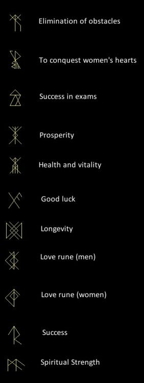 Runes as talismans:- I find them useful to add to most of my herbal and gem sachets