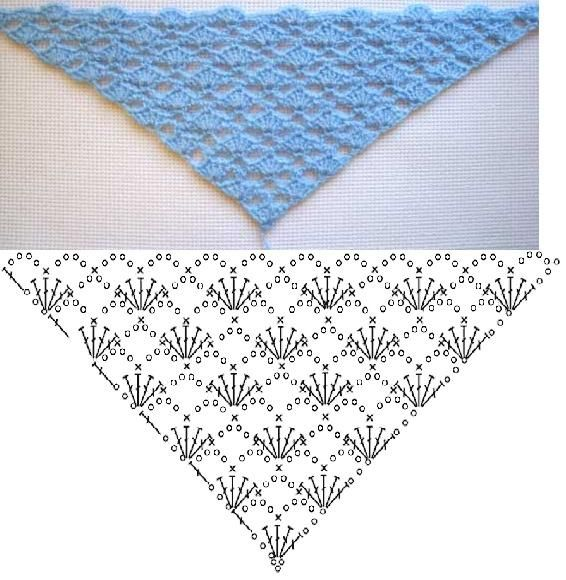 Schéma ou diagramme pour crochet Modèle Châle                                                                                                                                                                                 Mehr