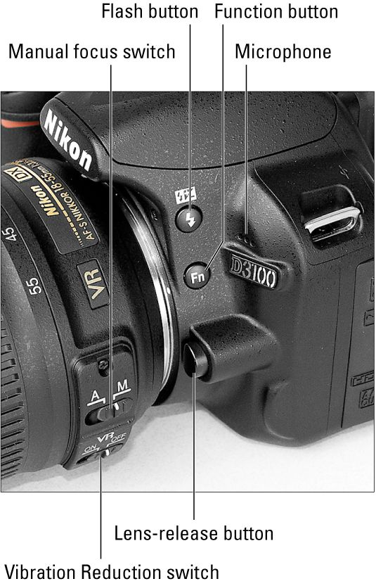 Nikon D3100 For Dummies... My camera! Should probably read this.