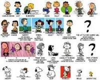 peanuts characters names and pictures - Google Search
