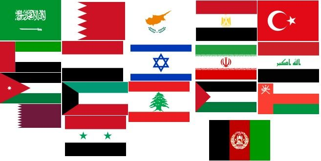 Middle East flags Flags Flag, Middle East, The middle