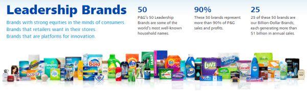 PG Digitaalinen markkinointi on kuollut.