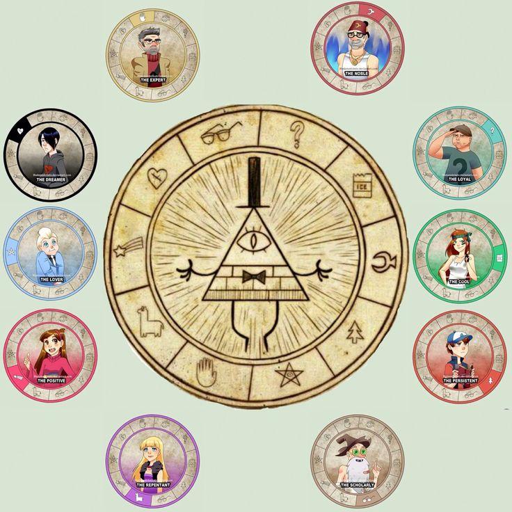 Bill Cipher wheel